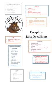 Julia Donaldson Reception