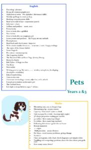 pets-year-23