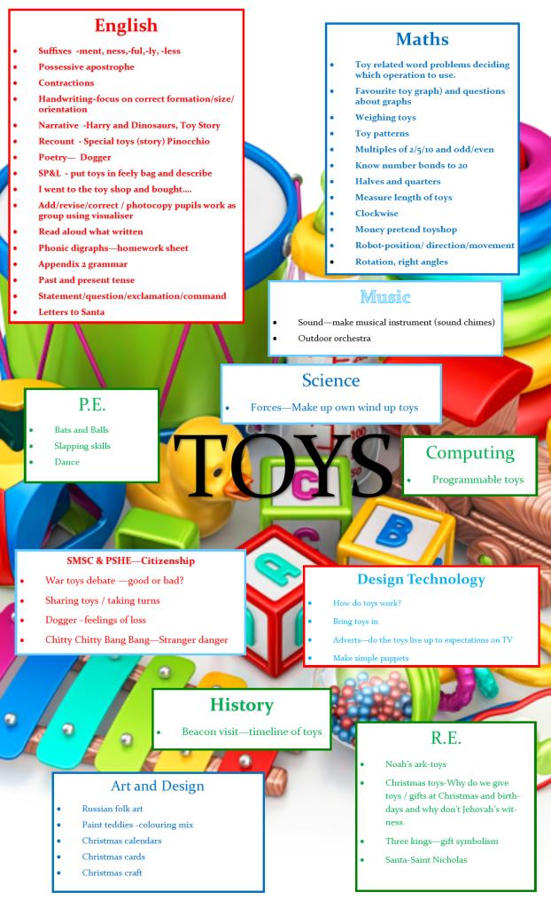 Toys Lowca Community School